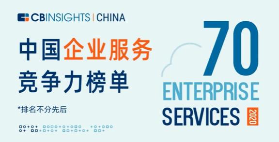 商派上榜!CB Insights首次发布《中国企业服务竞争力榜单》