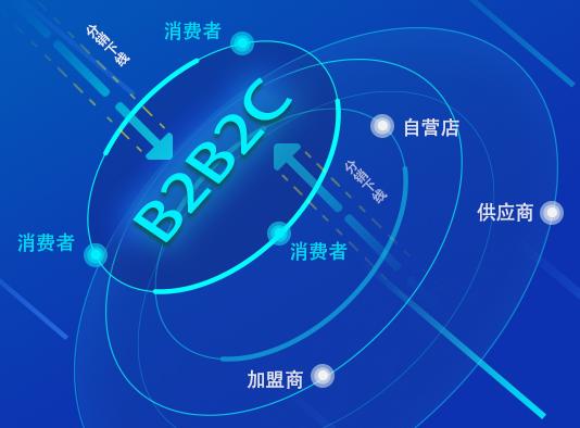 开发B2B2C多用户商城系统的3大优势!