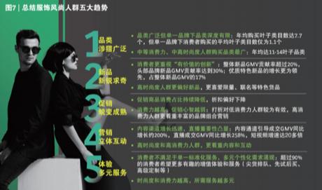 天猫出品《中国线上服饰策略人群深度洞察研究报告》
