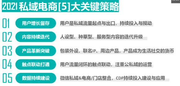 8000字长文!4步骤详解如何快速重构私域电商的运营策略(建议收藏+笔记)
