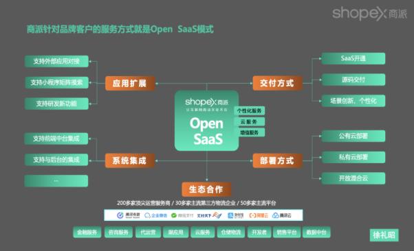 以Open SaaS模式创新客户购物体验,追求系统自由