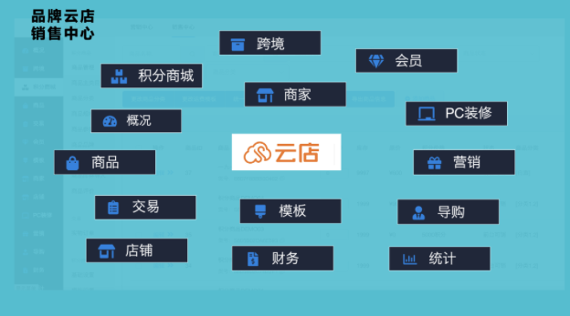"""加强社交分享!品牌云店""""朋友圈素材分享""""功能更新说明"""