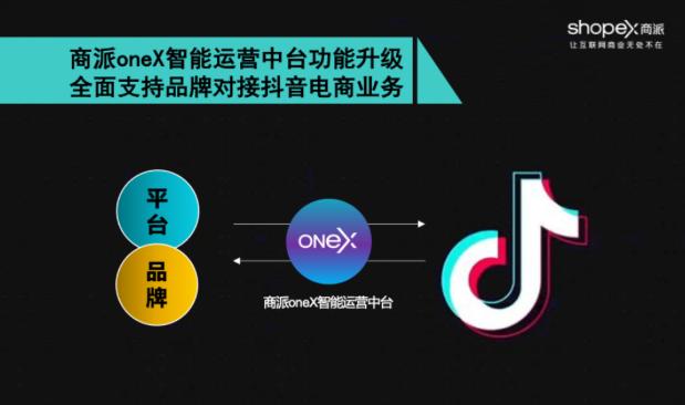 中臺升級,全面支持對接抖音平臺業務!商派oneX智能運營中臺迎來重大更新